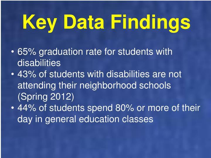 Key Data Findings