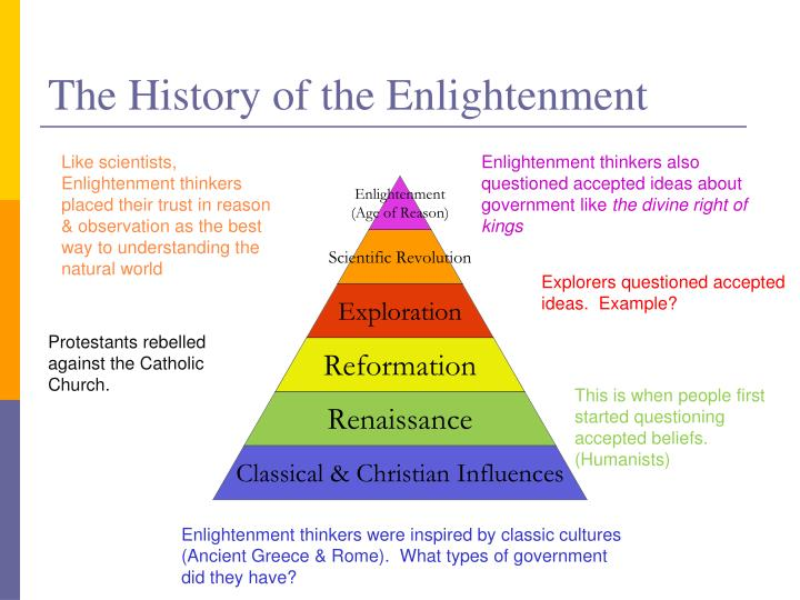 The History of the Enlightenment