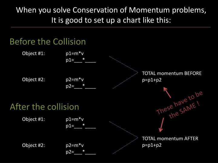 When you solve Conservation of Momentum problems,