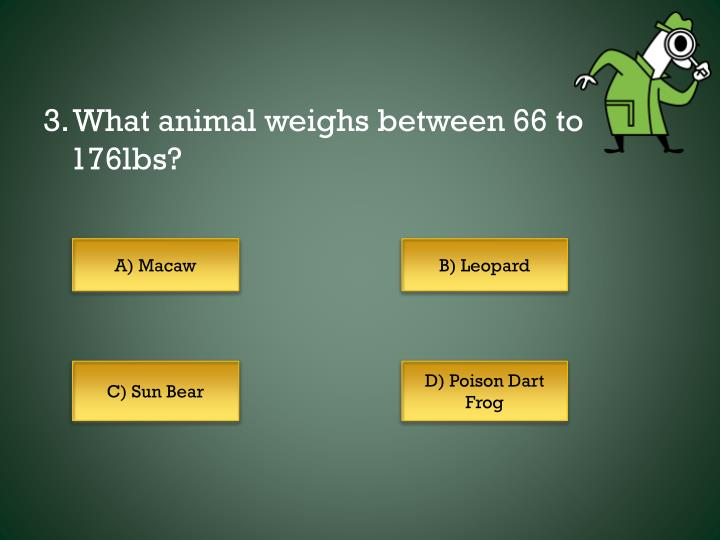 3. What animal weighs between 66 to 176lbs?