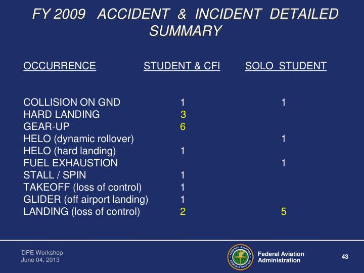 FY 2009   ACCIDENT  &  INCIDENT  DETAILED  SUMMARY