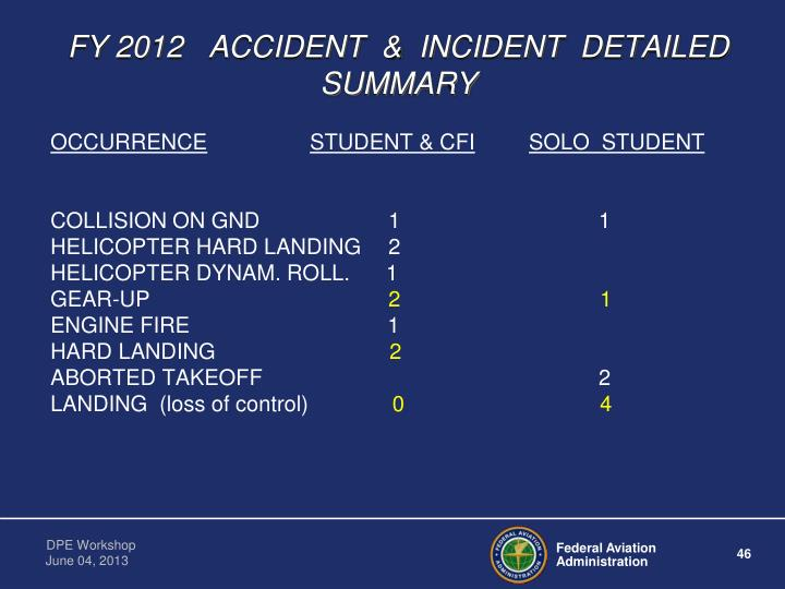 FY 2012   ACCIDENT  &  INCIDENT  DETAILED  SUMMARY