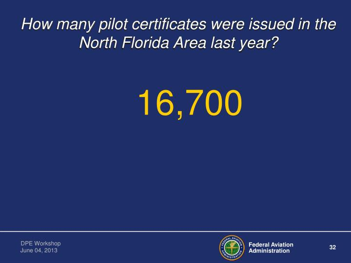 How many pilot certificates were issued in the North Florida Area last year?