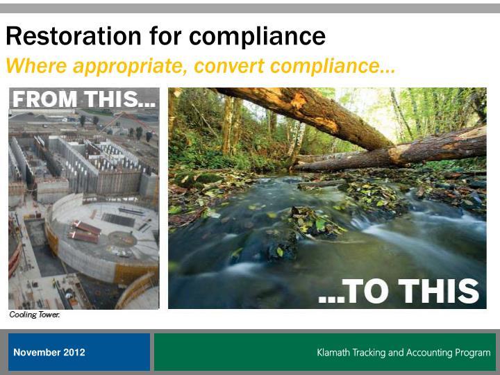 Restoration for compliance