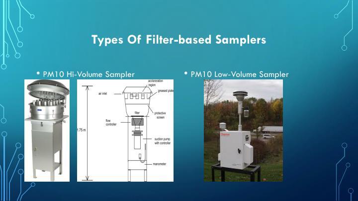 Types Of Filter-based Samplers