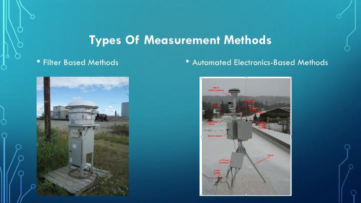 Types Of Measurement Methods