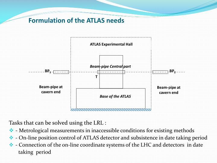 Formulation of the atlas needs