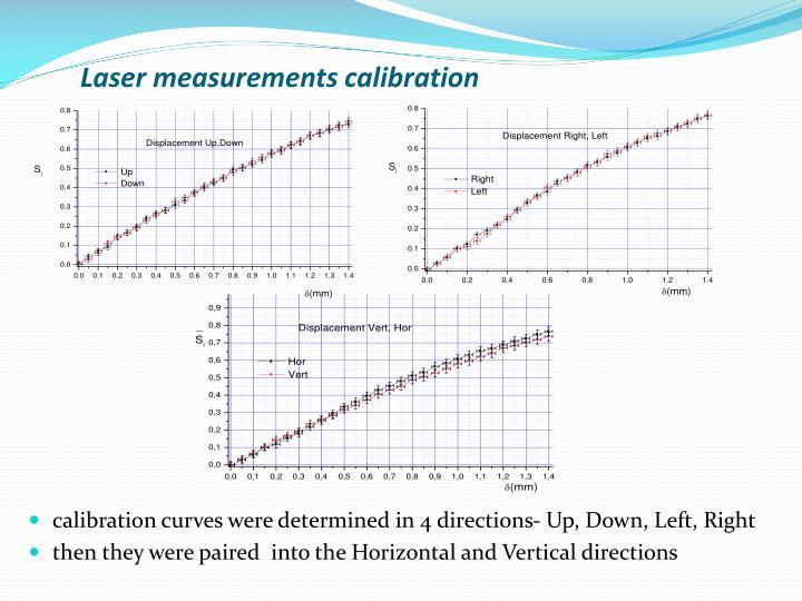 Laser measurements calibration