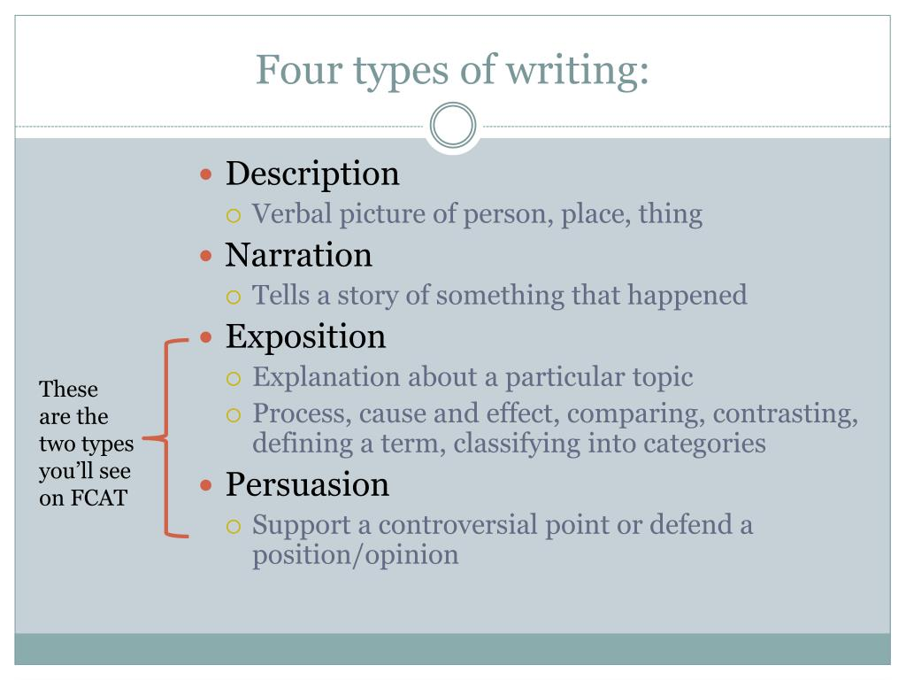 Business essay school writing