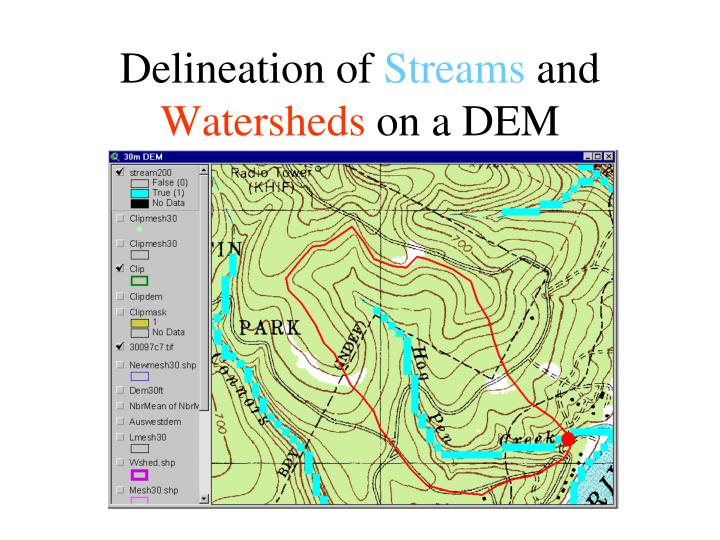 Delineation of