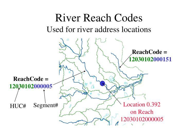 River Reach Codes