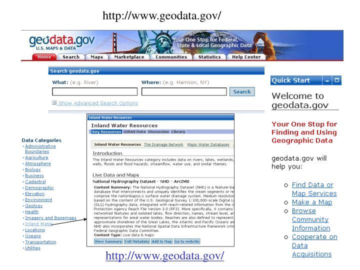 Http://www.geodata.gov