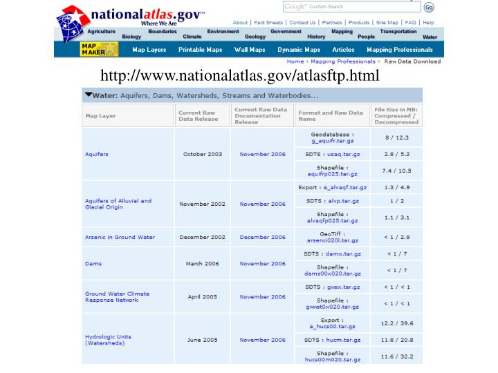 http://www.nationalatlas.gov/atlasftp.html