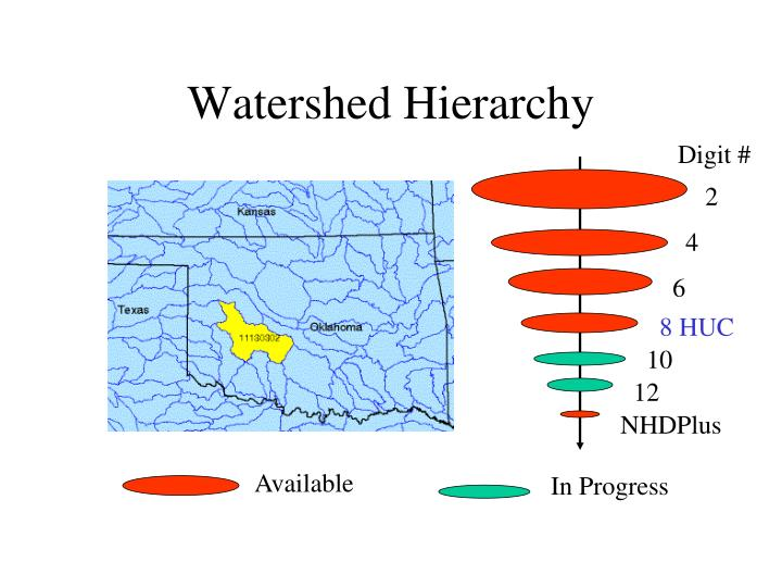 Watershed Hierarchy