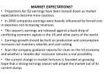 market expectations