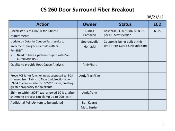 Cs 260 door surround fiber breakout 08 21 12