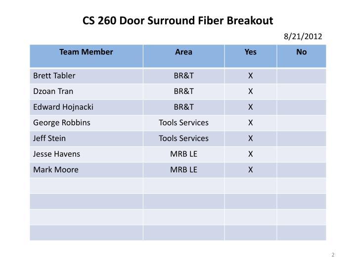 Cs 260 door surround fiber breakout 8 21 20121