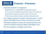 proposal processes