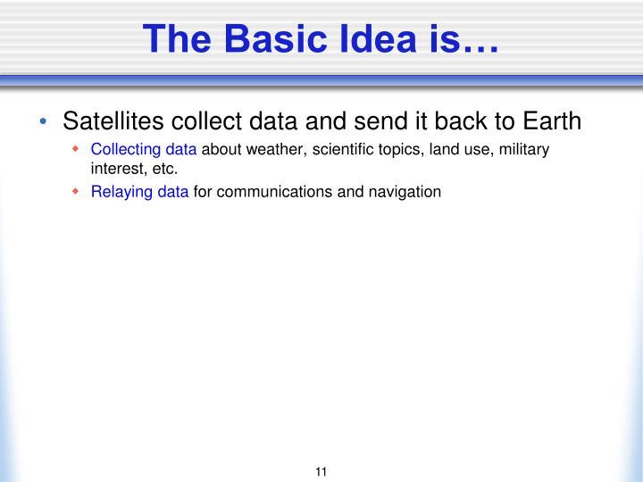 The Basic Idea is…