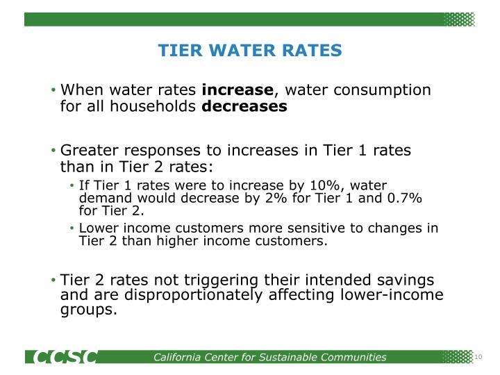 TIER WATER RATES