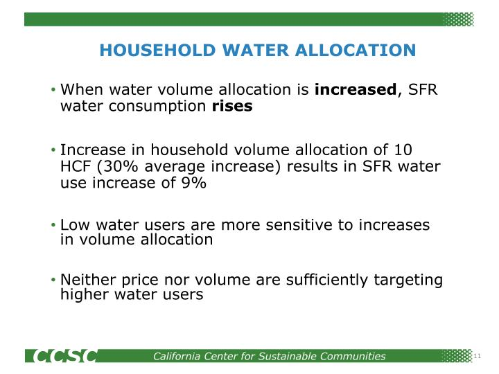 HOUSEHOLD WATER ALLOCATION