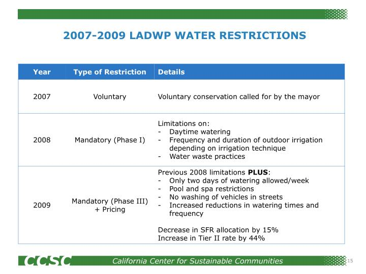2007-2009 LADWP WATER RESTRICTIONS