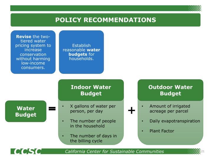 Indoor Water Budget