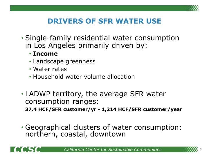 DRIVERS OF SFR WATER USE