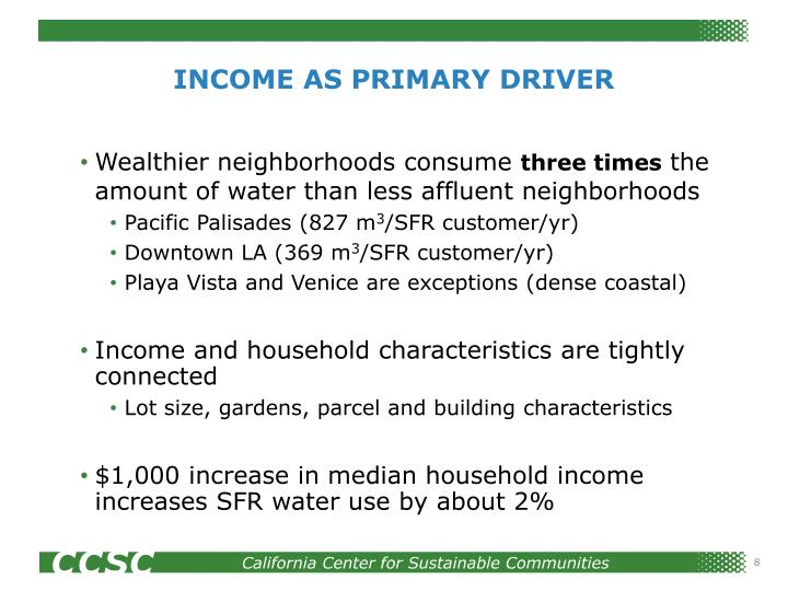 INCOME AS PRIMARY DRIVER