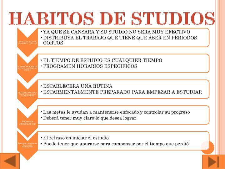 HABITOS DE STUDIOS
