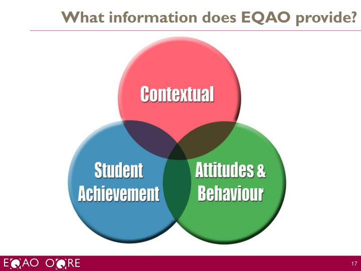 What information does EQAO provide?