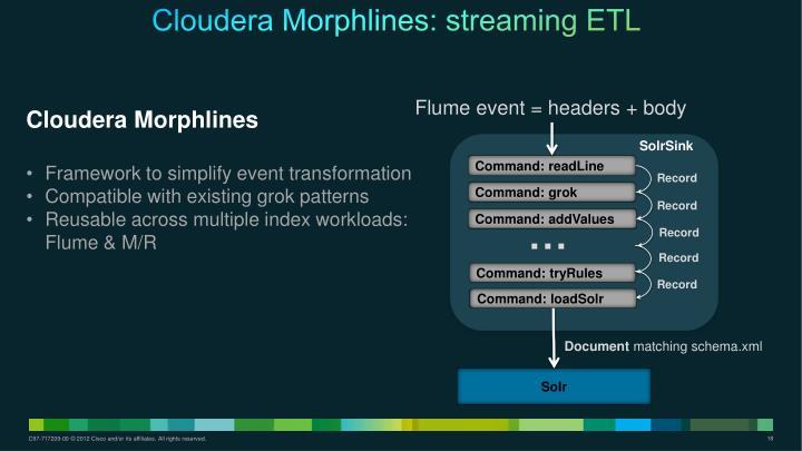 Cloudera Morphlines: streaming ETL