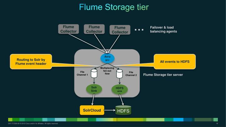 Flume Storage tier