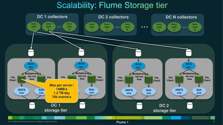 Scalability: Flume