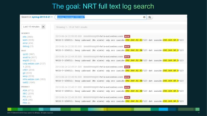 The goal: NRT full text log search