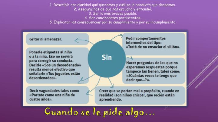 1. Describir con claridad qué queremos y cuál es la conducta que deseamos.