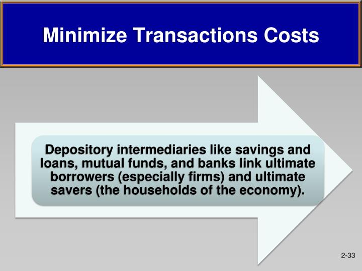 Minimize transactions costs