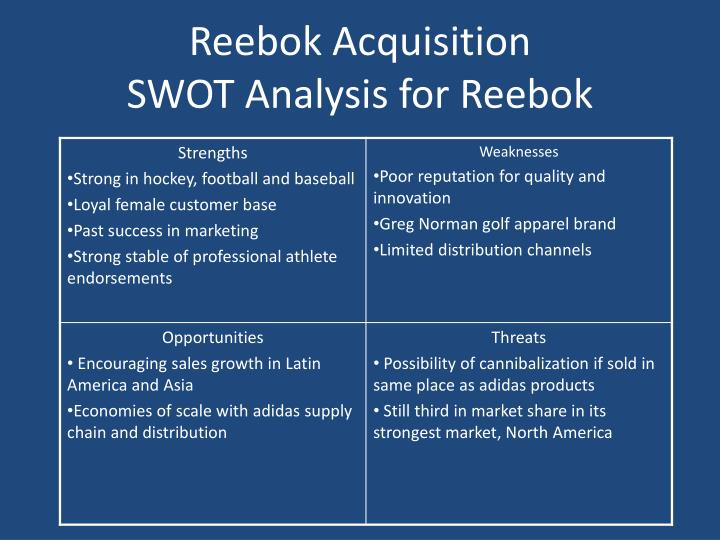 Is the Adidas Reebok merger working Management Case Study