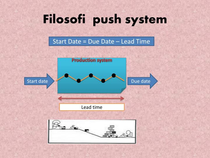 pull and push systems We've already covered the characteristics of pull system here today i want to talk about the effects of push and.