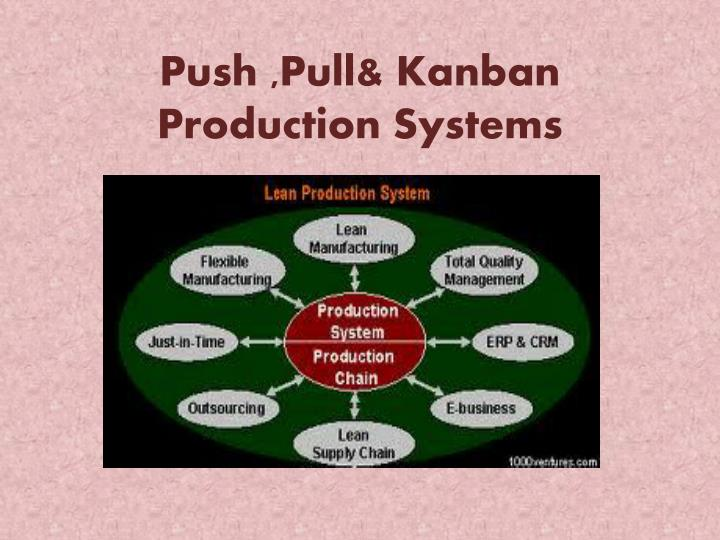 Production systems – types | mass, batch type, job shop & project.