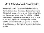 most talked about conspiracies