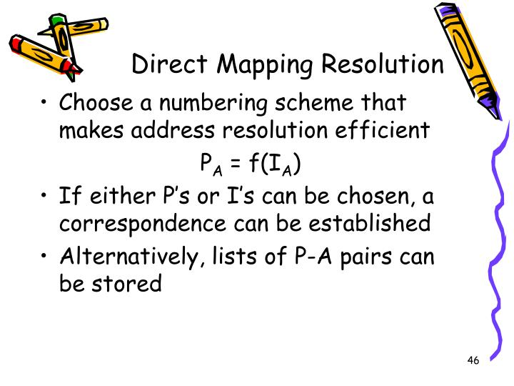 Direct Mapping Resolution