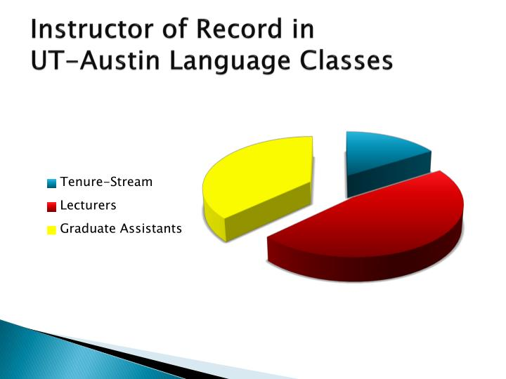 Instructor of Record in