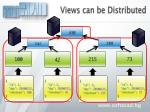 views can be distributed