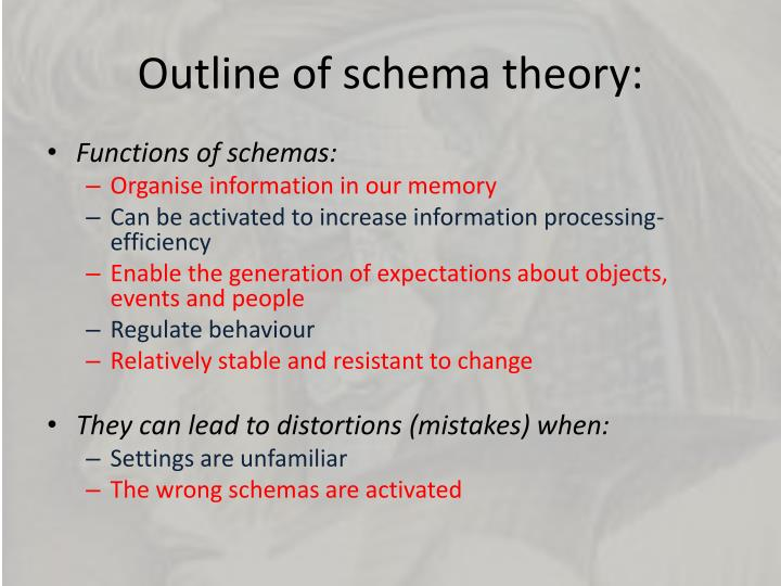 schema theory a quick background Evaluate schema theory and its potential psy 331 schema theory and by sharing about your educational background and the ways you have.