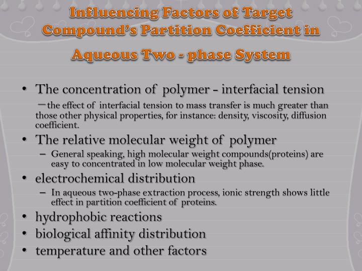 Influencing Factors of Target Compound's Partition Coefficient in Aqueous