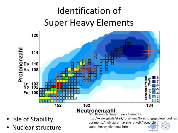Identification of super heavy elements