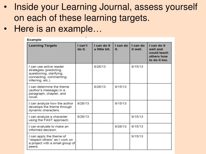 Inside your Learning Journal, assess yourself on each of these learning targets.