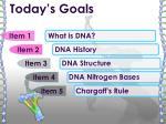 today s goals2