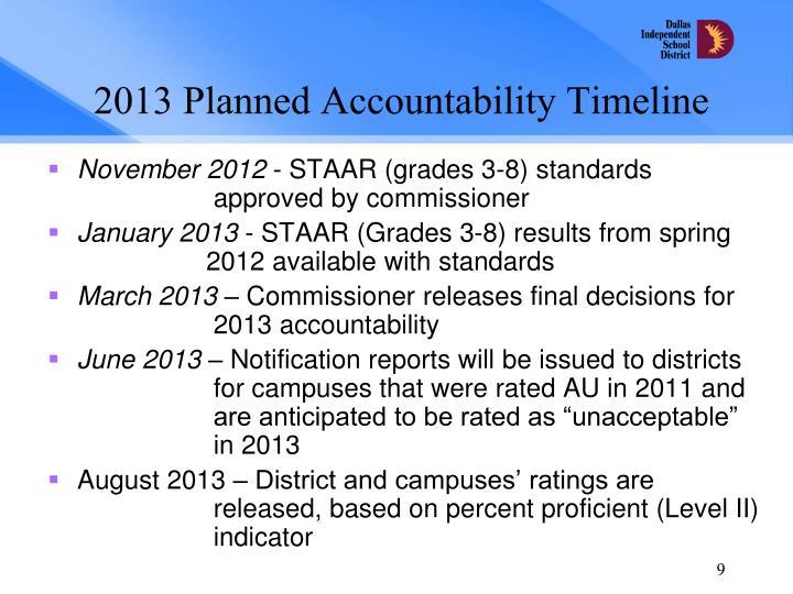 2013 Planned Accountability Timeline